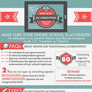 Accredited-SchoolsThumb