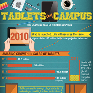 Tablets-Changing-CollegeThumb