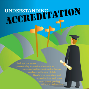 Understanding Accreditation_THUMB