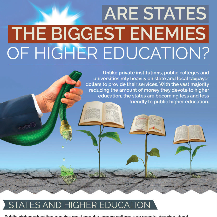 states higherED fb